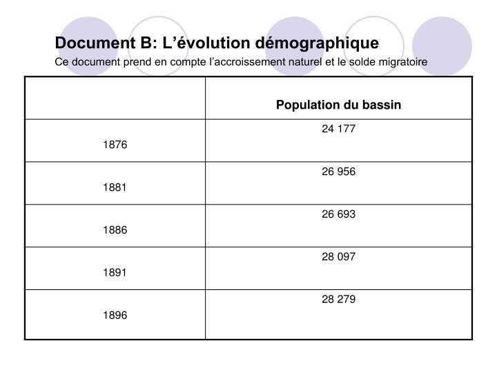 Document B: L'évolution démographique