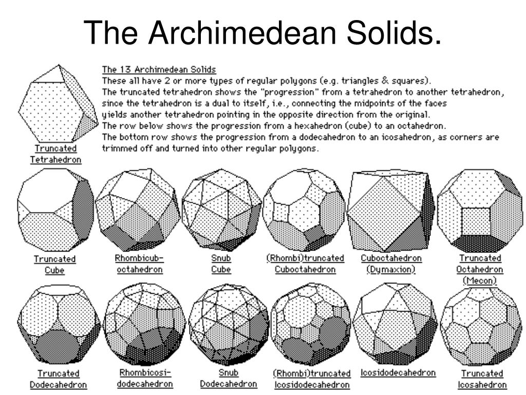 The Archimedean Solids.