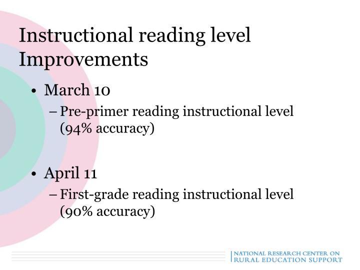 Instructional reading level Improvements
