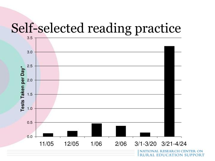 Self-selected reading practice