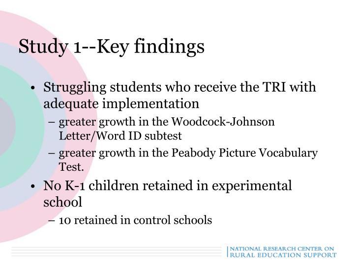 Study 1--Key findings