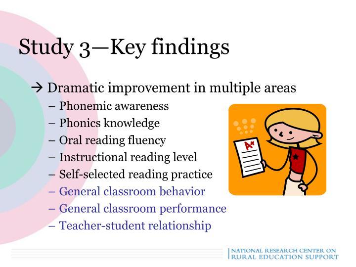 Study 3—Key findings