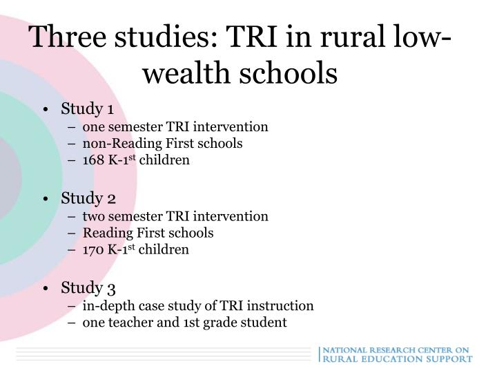 Three studies: TRI in rural low-wealth schools