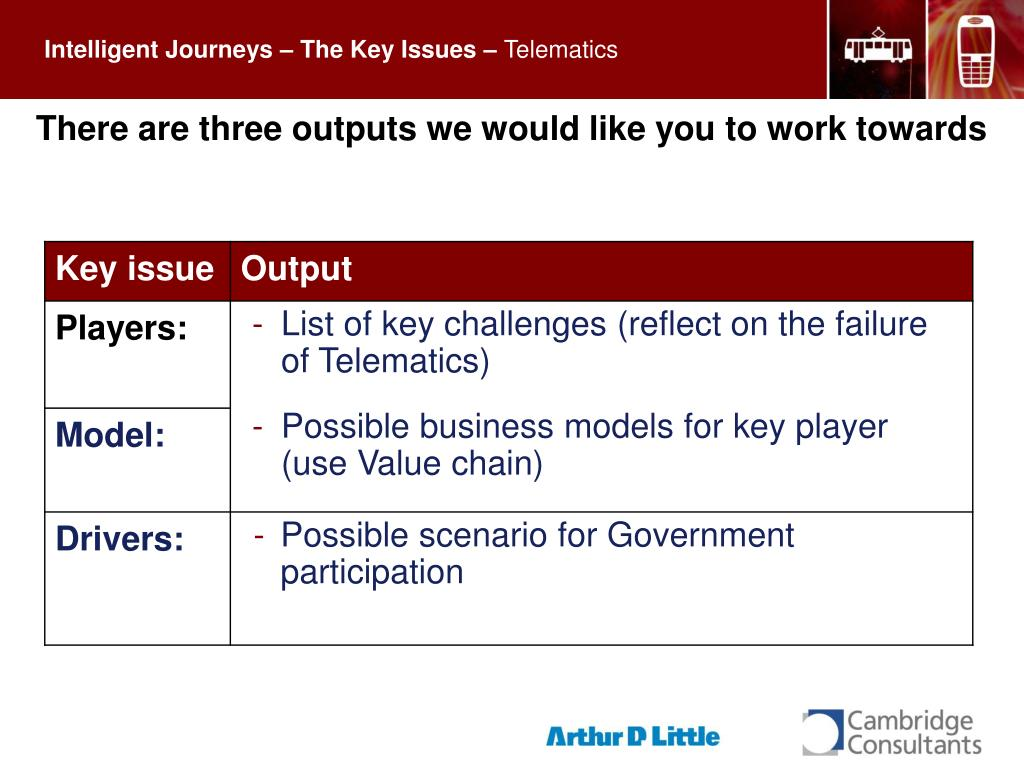 Intelligent Journeys – The Key Issues –