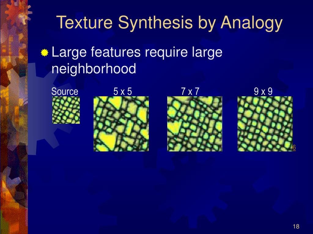 Texture Synthesis by Analogy