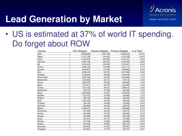 Lead Generation by Market