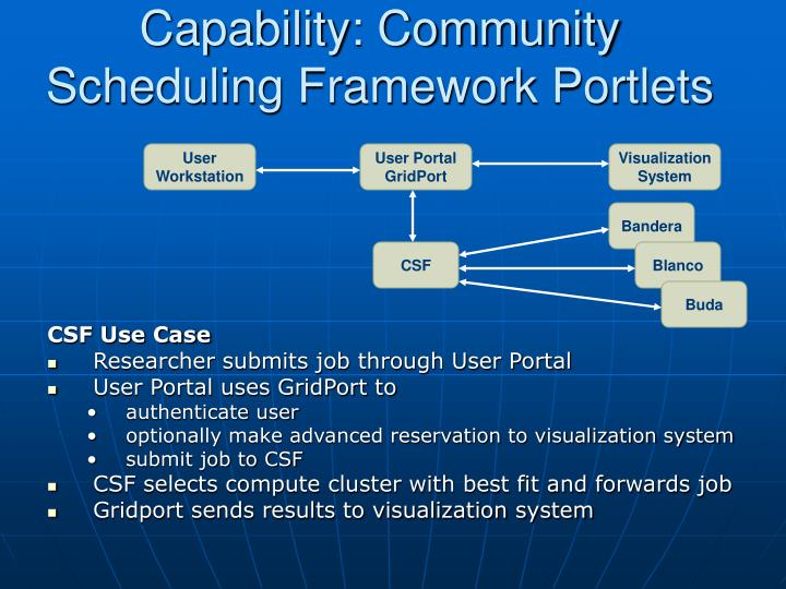 Capability: Community Scheduling Framework Portlets