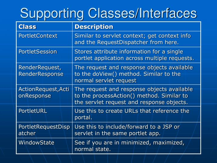 Supporting Classes/Interfaces