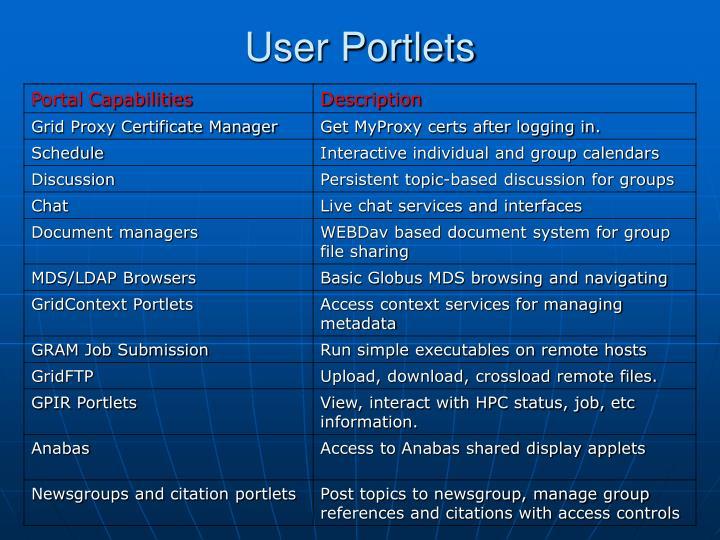 User Portlets