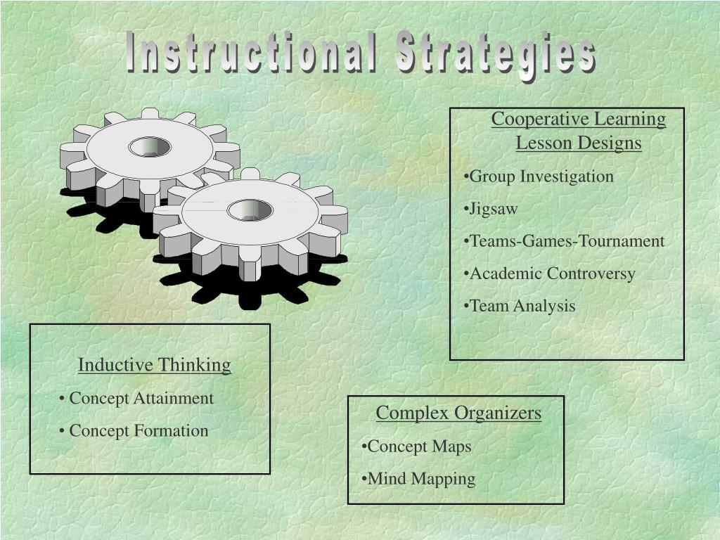 Complex Organizers