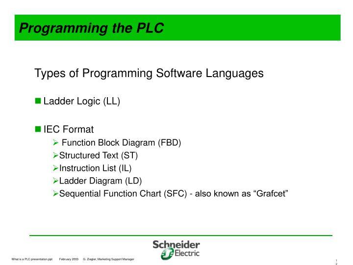 Programming the PLC