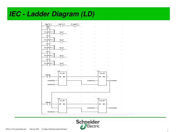 IEC - Ladder Diagram (LD)