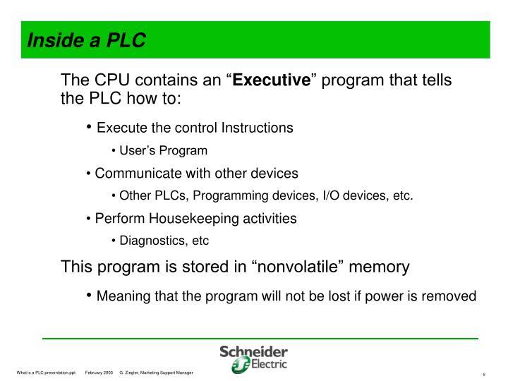 Inside a PLC