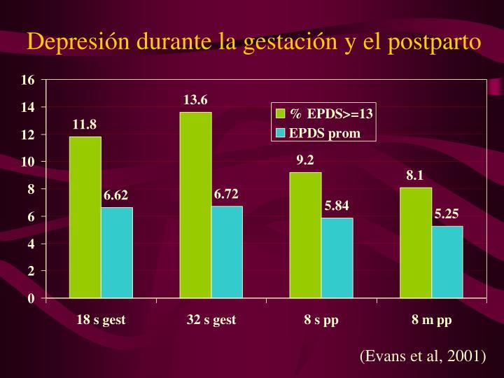 Depresión durante la gestación y el postparto