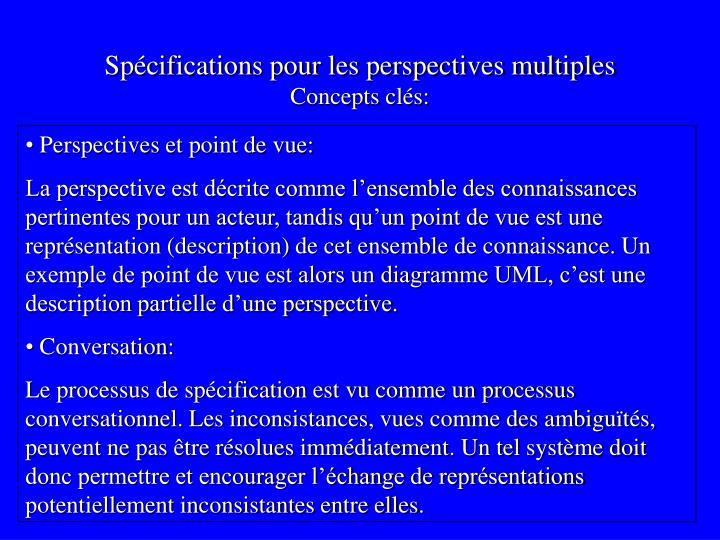 Spécifications pour les perspectives multiples