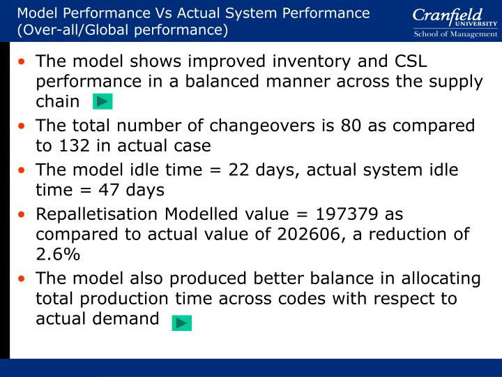 Model Performance Vs Actual System Performance (Over-all/Global performance)