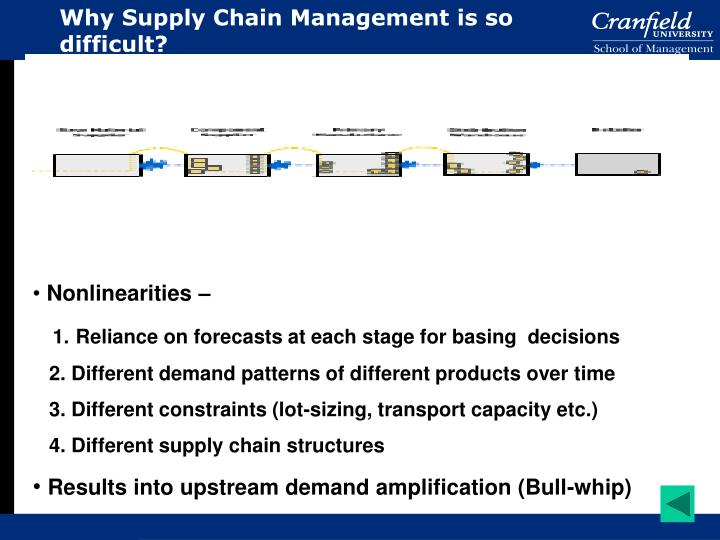 Why Supply Chain Management is so difficult?
