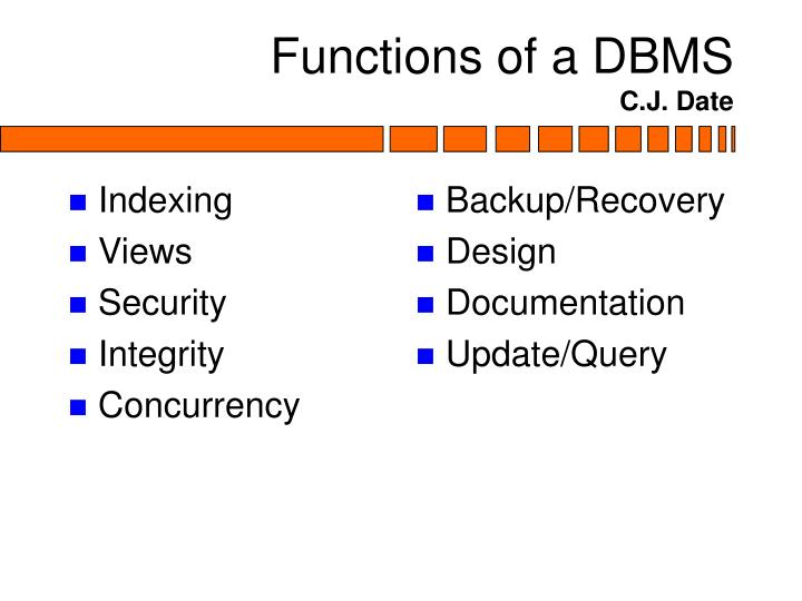 functions of database management system Database management system dbms definition - a database management system (dbms) is a software package designed to define, manipulate, retrieve and manage.