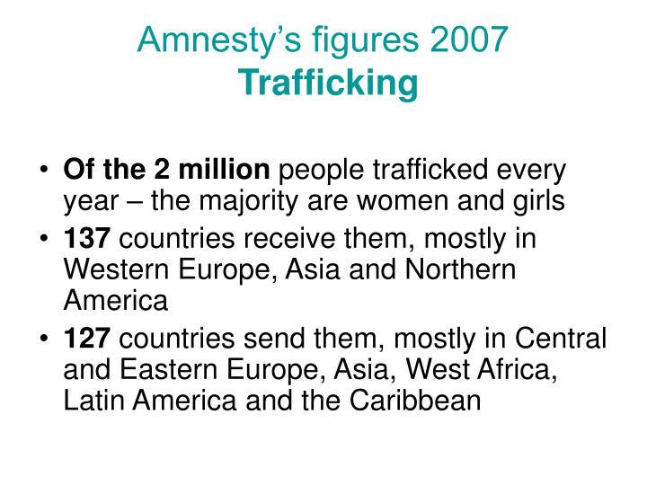 Amnesty's figures 2007