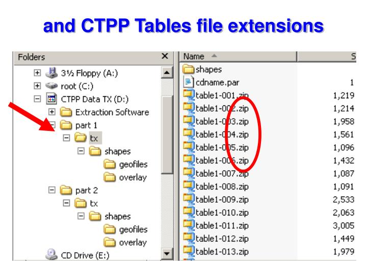 and CTPP Tables file extensions
