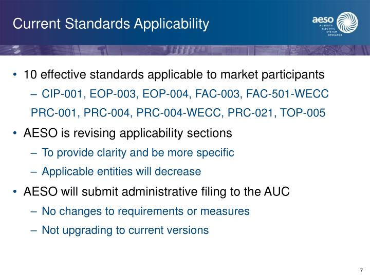 Current Standards Applicability