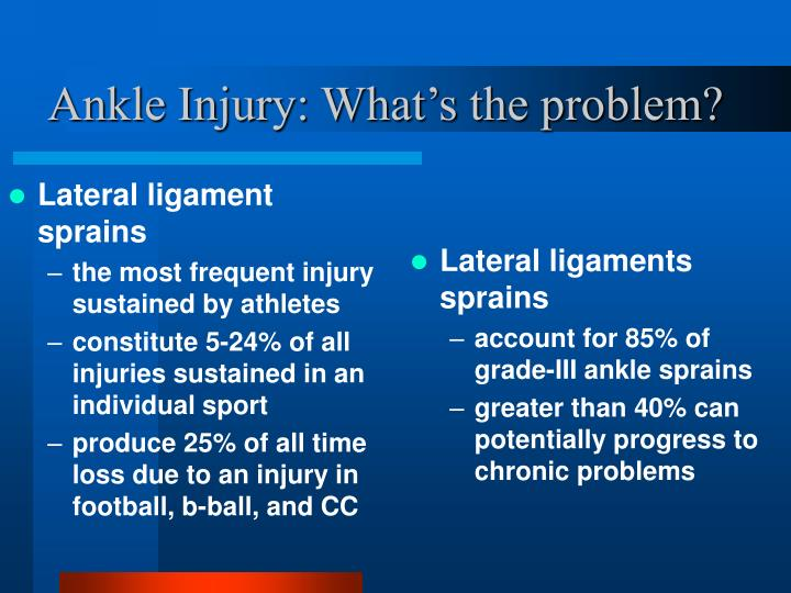 Lateral ligament sprains