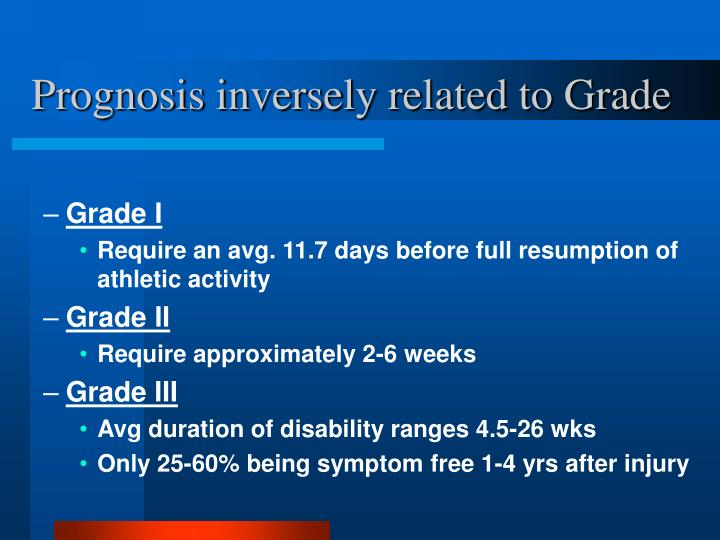 Prognosis inversely related to Grade