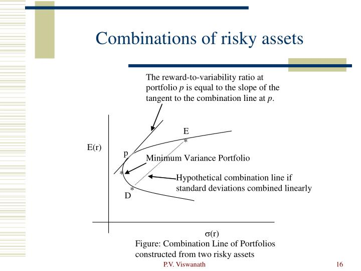 Combinations of risky assets