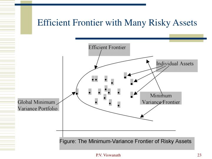 Efficient Frontier with Many Risky Assets