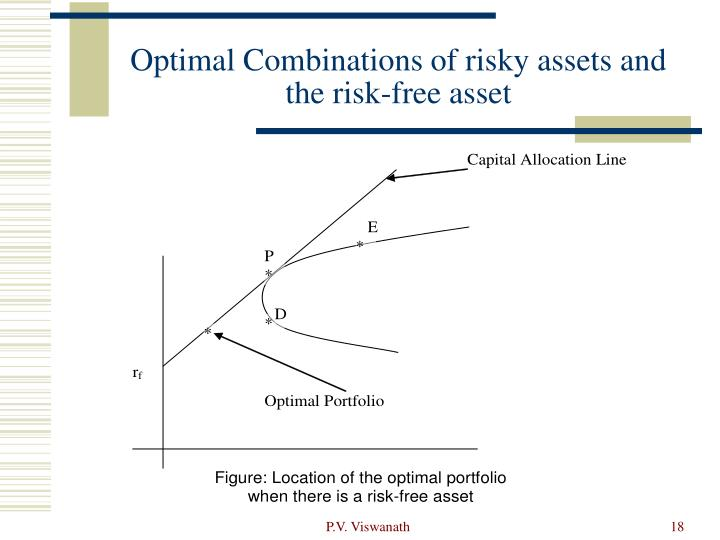 Optimal Combinations of risky assets and the risk-free asset