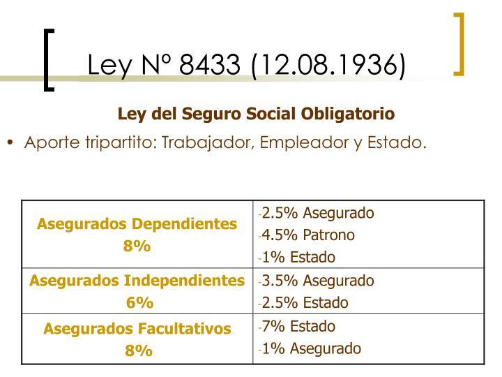 Ley Nº 8433 (12.08.1936)