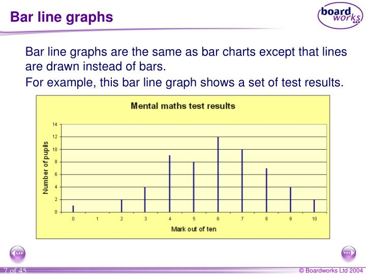 Bar line graphs are the same as bar charts except that lines are drawn instead of bars.