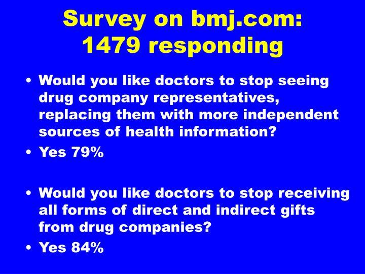Survey on bmj.com: 1479 responding