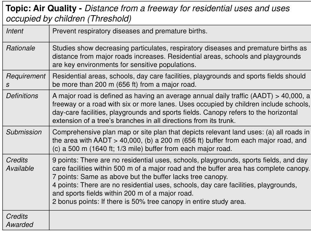 Threshold Analysis (Draft)