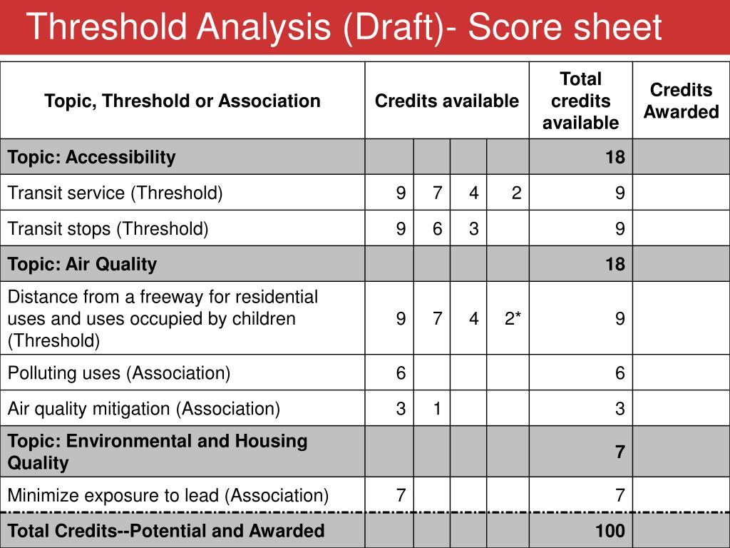 Threshold Analysis (Draft)- Score sheet
