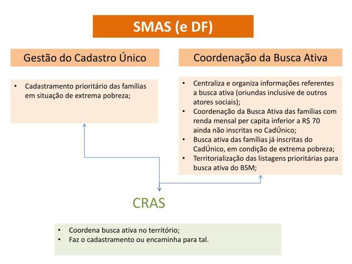 SMAS (e DF)