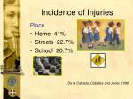 incidence of injuries5