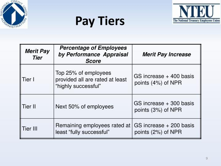 Pay Tiers