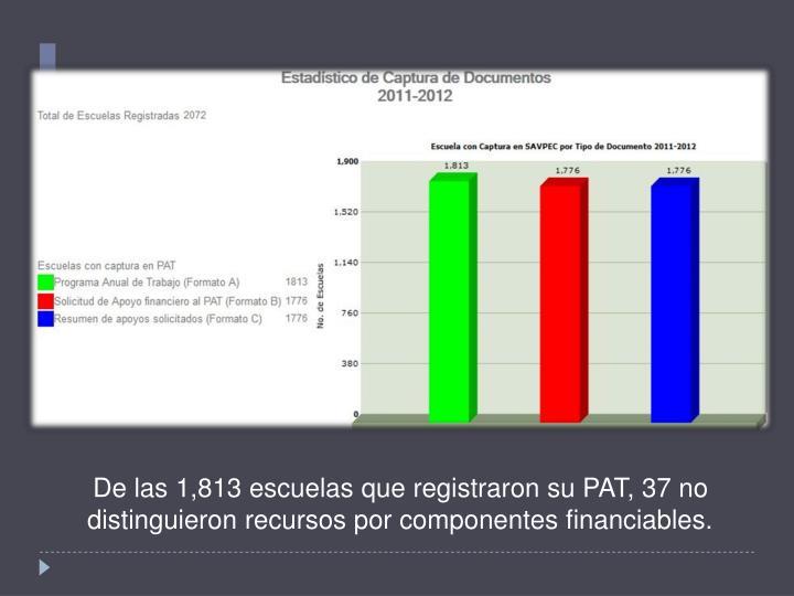 De las 1,813 escuelas que registraron su PAT, 37 no distinguieron recursos por componentes financiables.