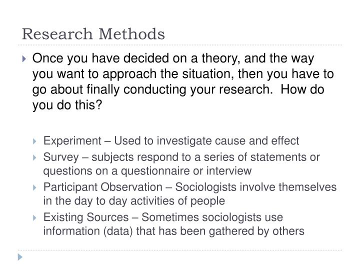 Research methods used in sociology