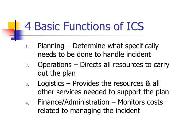 4 Basic Functions of ICS