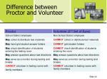 difference between proctor and volunteer