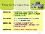 training overview targeted groups