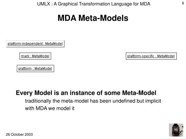 MDA Meta-Models