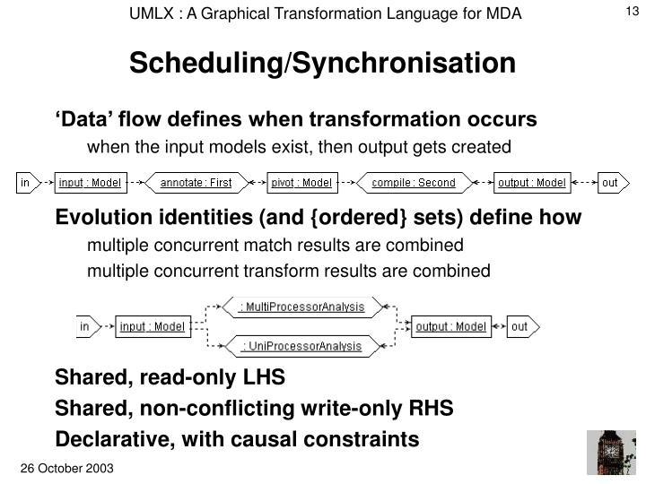 Scheduling/Synchronisation