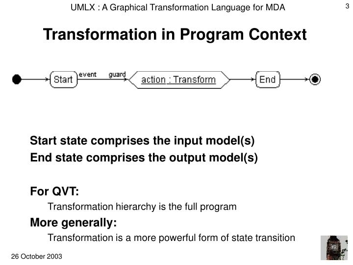 Transformation in program context