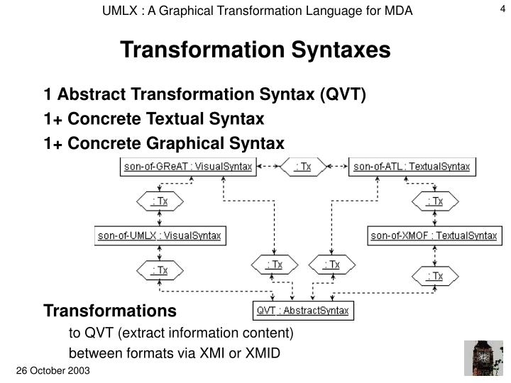 Transformation Syntaxes