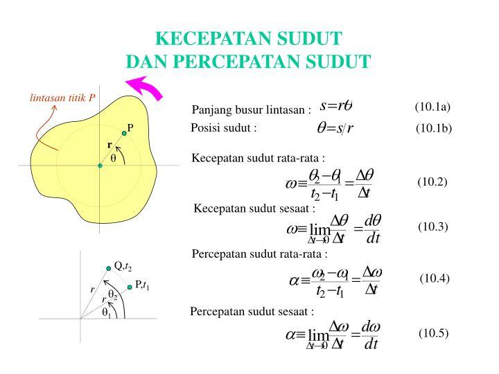 lintasan titik P