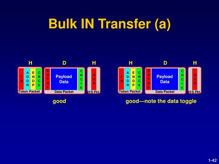 Bulk IN Transfer (a)