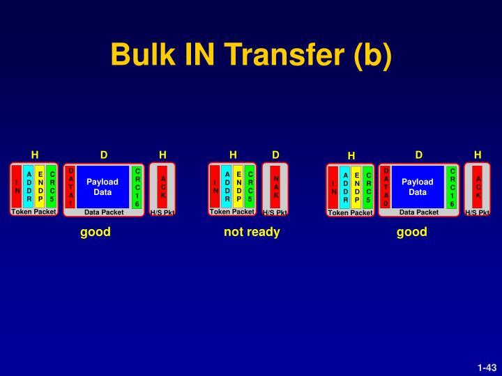 Bulk IN Transfer (b)